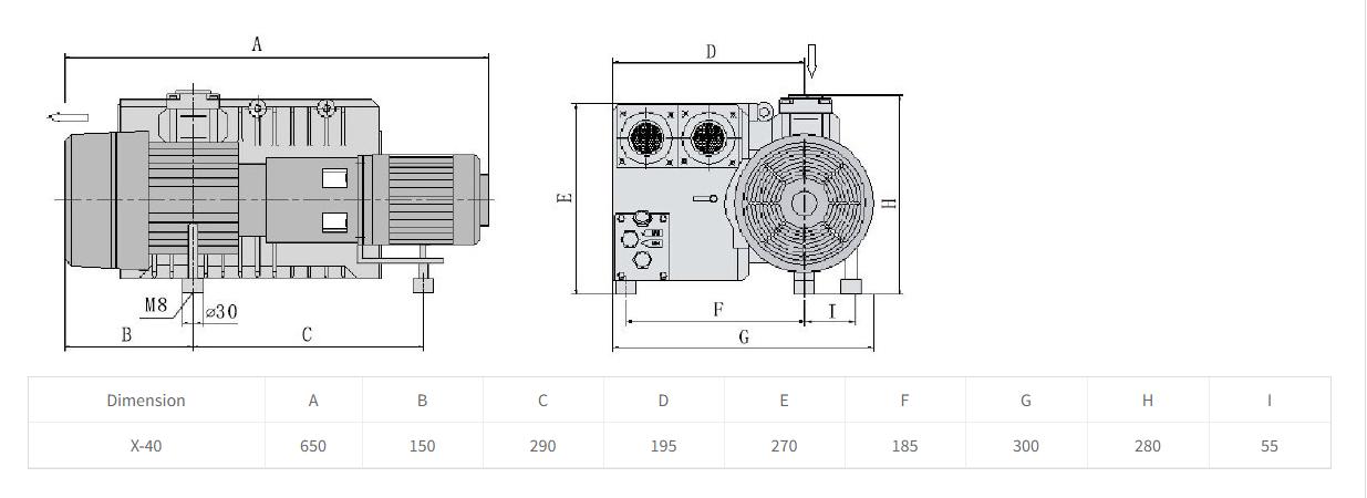 Rotary vane pump 3